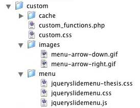 Figure 6: Custom folder after creating the menu folder and copying files