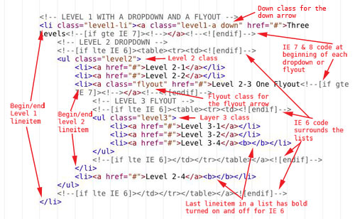 Figure 12: Code for Level 1 with a dropdown and a flyout